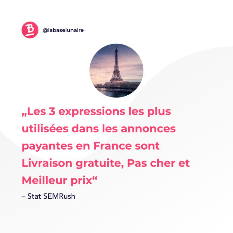 """Les 3 expressions les plus utilisées dans les annonces payantes en France sont """"Livraison gratuite"""", """"Pas cher"""" et """"Meilleur prix"""""""