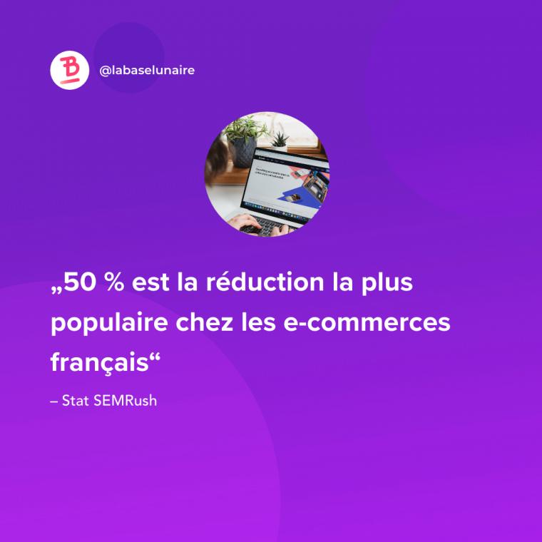 50 % est la réduction la plus populaire chez les e-commerces français