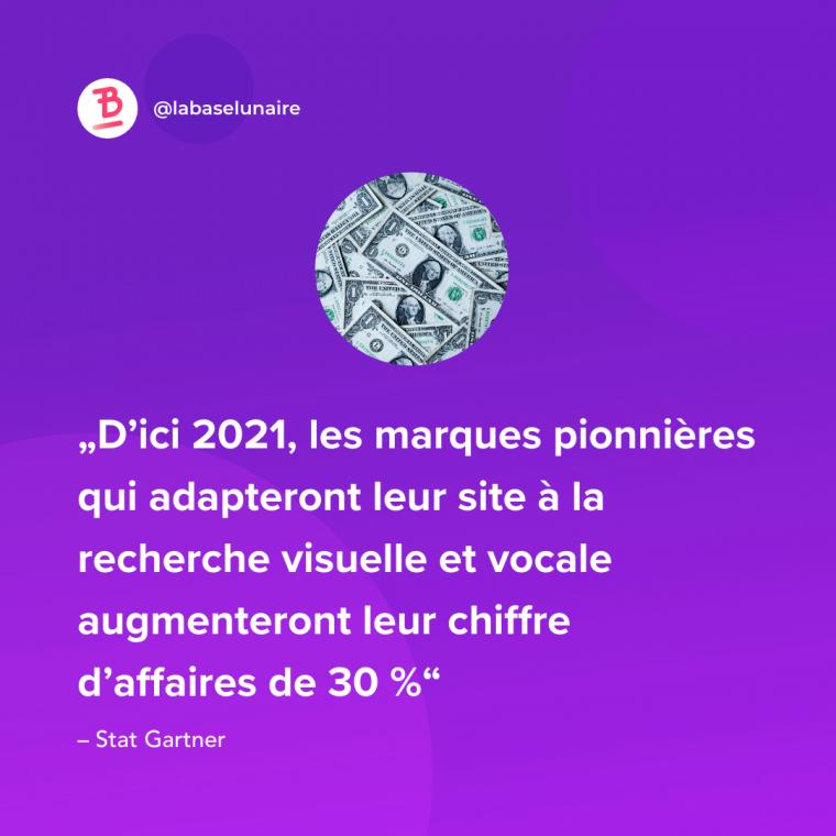 D'ici 2021, on prévoit que les marques pionnières qui refont le design de leurs sites web pour les adapter à la recherche visuelle et vocale augmenteront leur chiffre d'affaires de 30 %