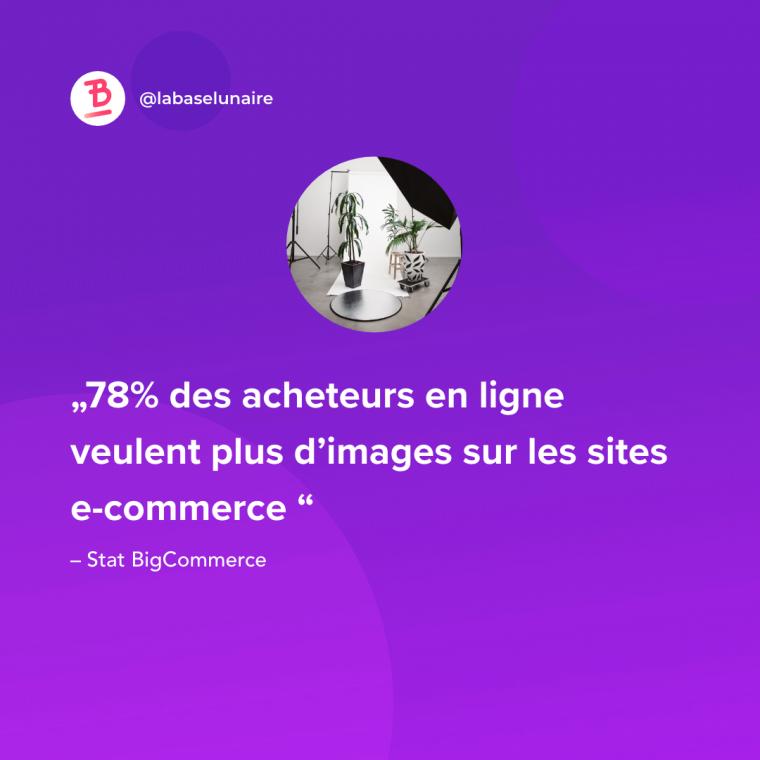 78 % des acheteurs en ligne veulent plus d'images sur les sites e-commerce