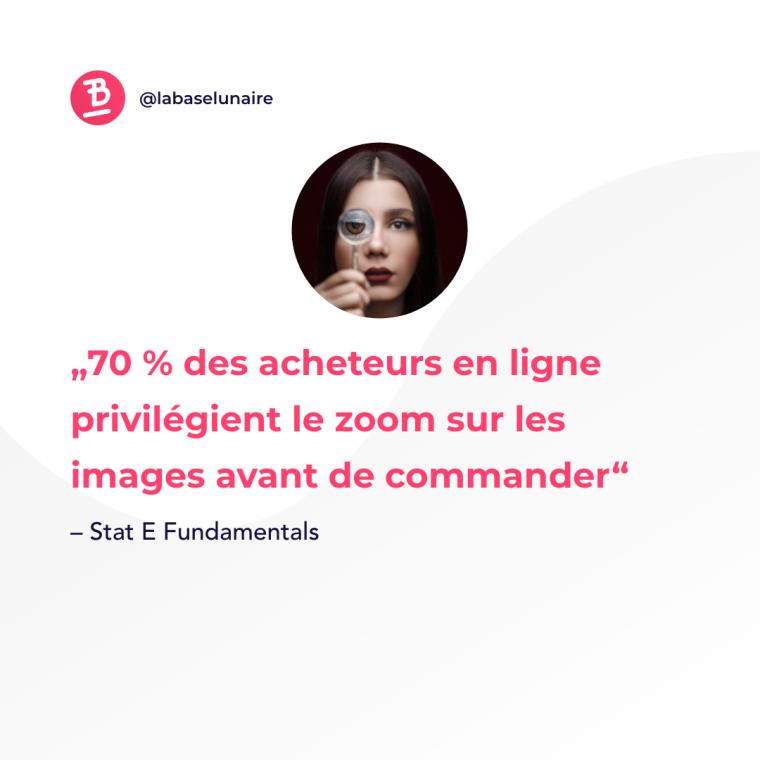 70 % des acheteurs en ligne privilégient le zoom sur les images avant de commander