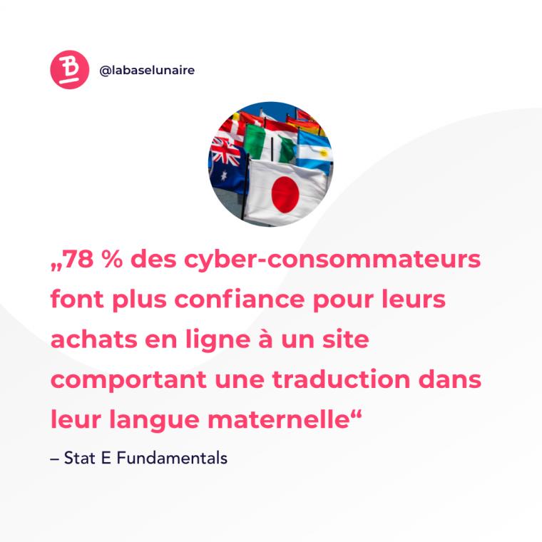78 % des cyber-consommateurs font plus confiance pour leurs achats en ligne à un site comportant une traduction dans leur langue maternelle