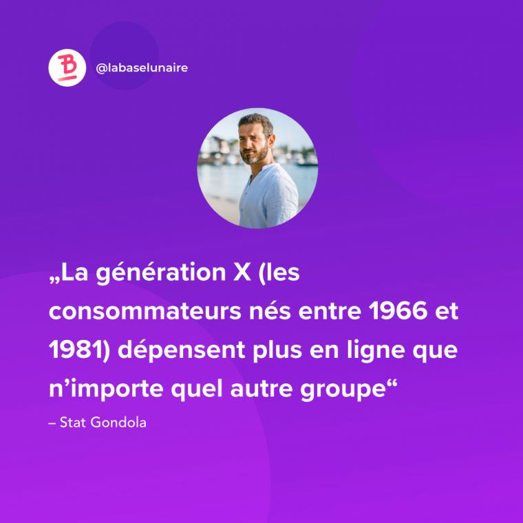La génération X (les consommateurs nés entre 1966 et 1981) dépensent plus en ligne que n'importe quel autre groupe