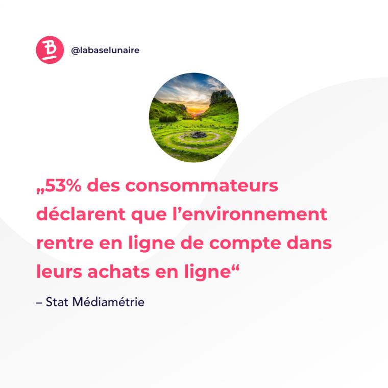 53% des consommateurs déclarent que l'environnement rentre en ligne de compte dans leurs achats en ligne