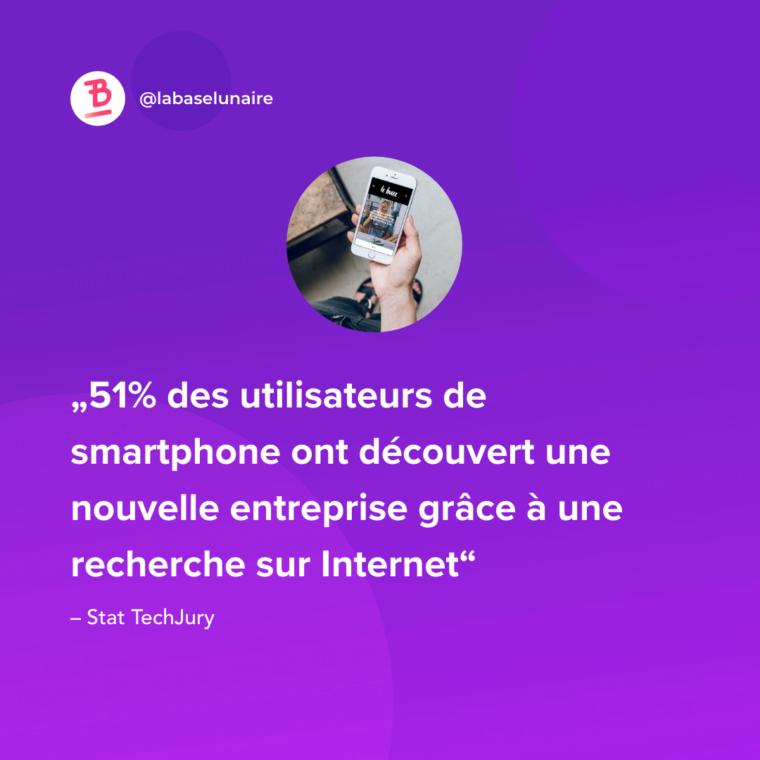 51% des utilisateurs de smartphone ont découvert une nouvelle entreprise grâce à une recherche sur Internet