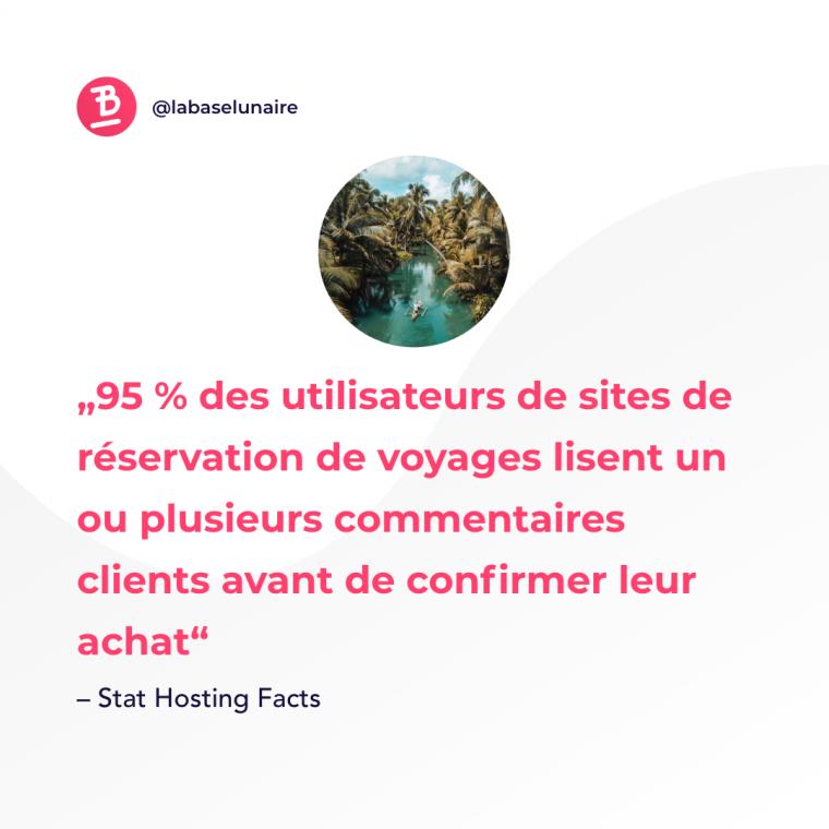 95 % des utilisateurs de sites de réservation de voyages lisent un ou plusieurs commentaires clients avant de confirmer leur achat