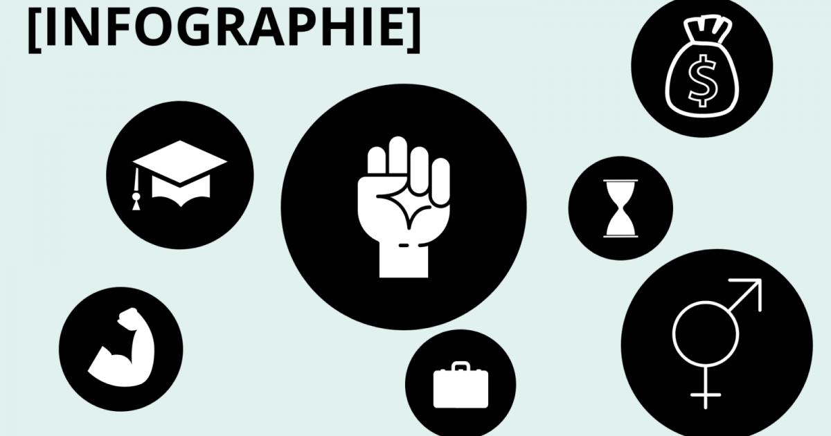 Miniature pour les réseaux sociaux de l'infographie sur l'entrepreneuriat