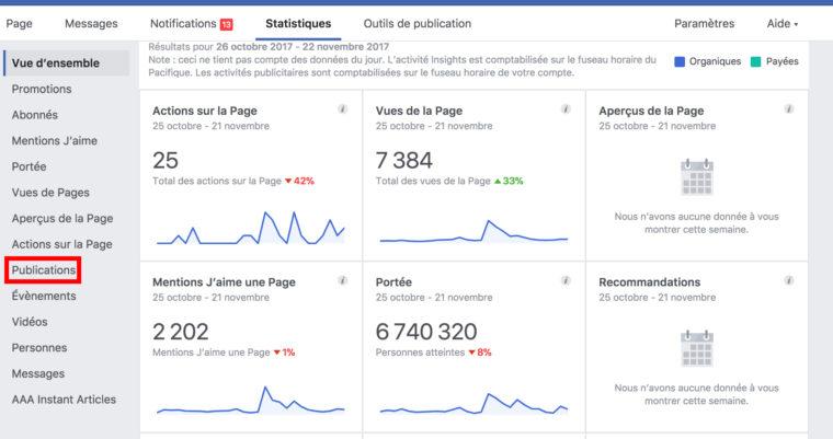 Les statistiques d'une page Facebook